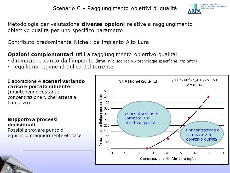 Scenario C – Raggiungimento obiettivi di qualità