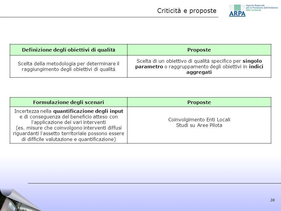 Definizione degli obiettivi di qualità Formulazione degli scenari