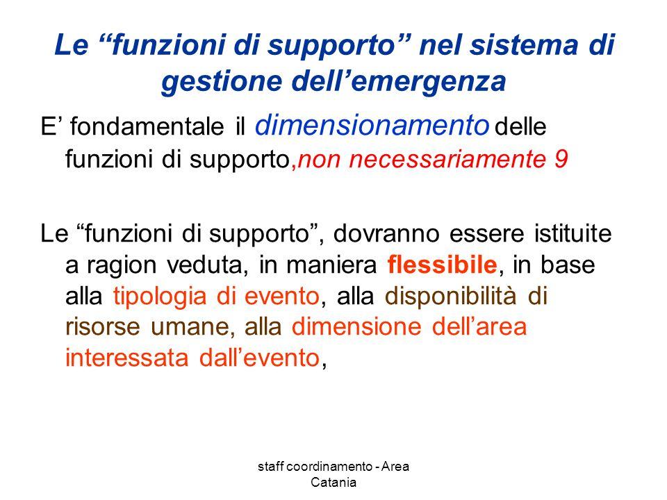Le funzioni di supporto nel sistema di gestione dell'emergenza