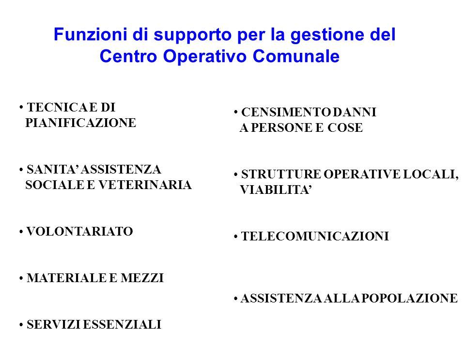 Funzioni di supporto per la gestione del Centro Operativo Comunale