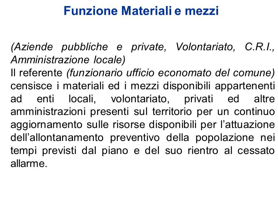 Funzione Materiali e mezzi