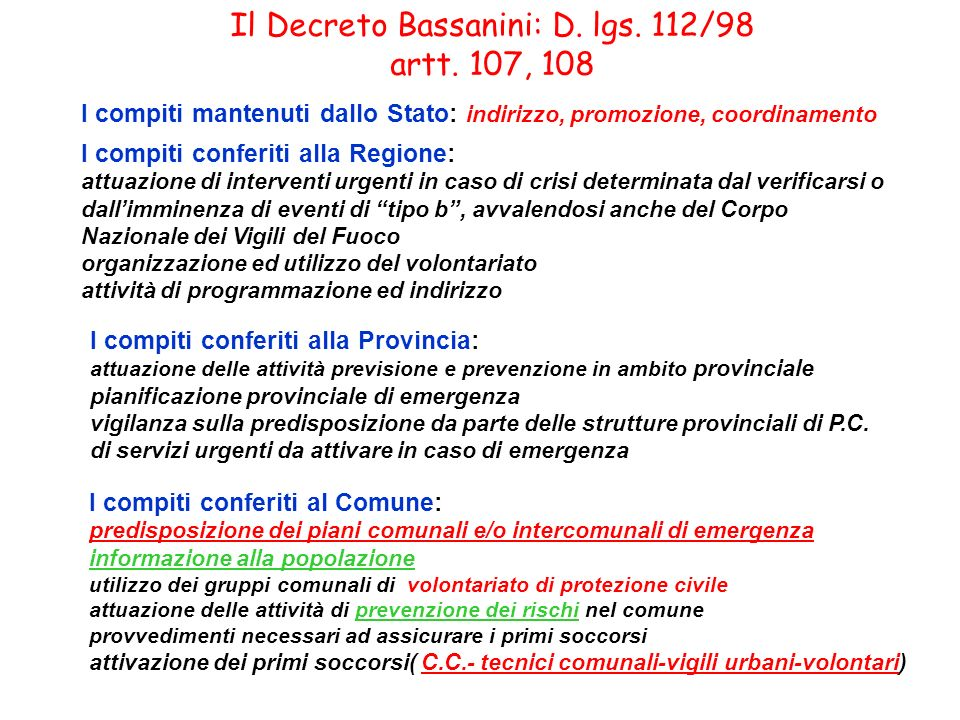 Il Decreto Bassanini: D. lgs. 112/98 artt. 107, 108