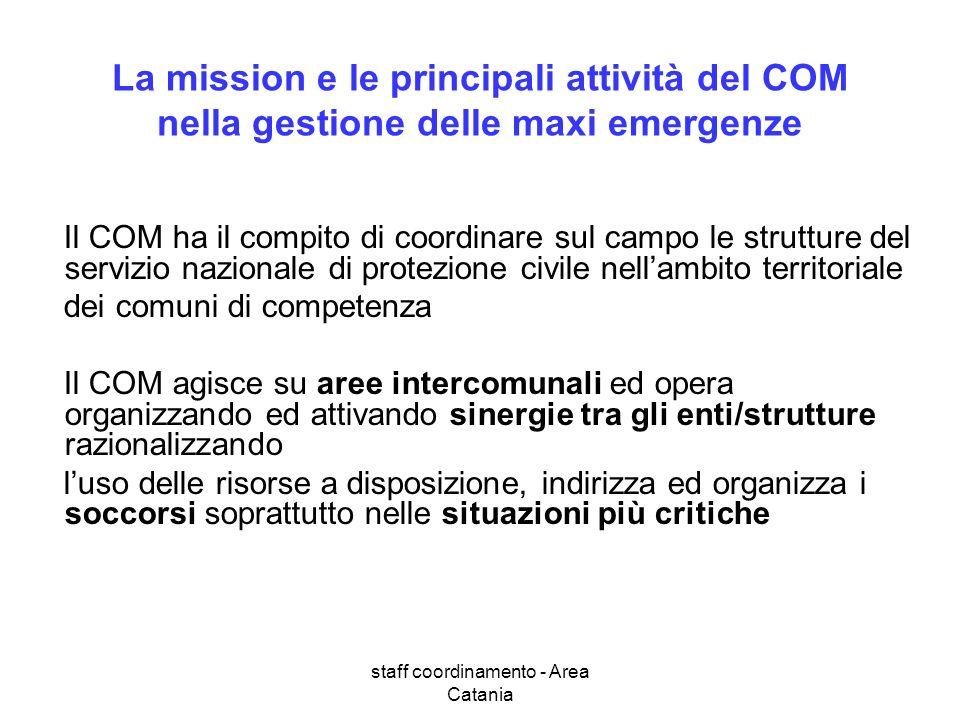 staff coordinamento - Area Catania