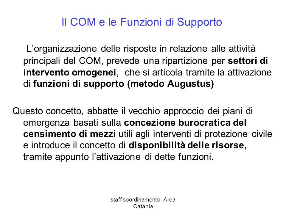 Il COM e le Funzioni di Supporto