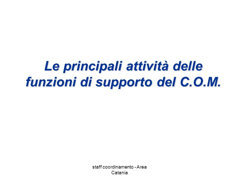 Le principali attività delle funzioni di supporto del C.O.M.