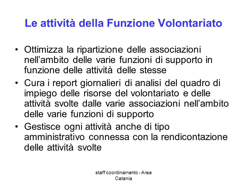 Le attività della Funzione Volontariato