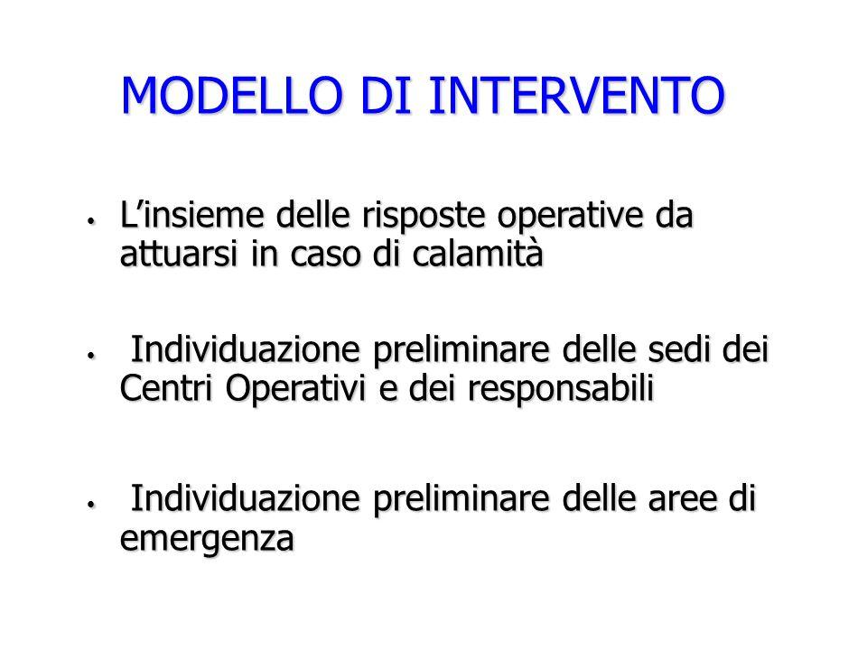 MODELLO DI INTERVENTO L'insieme delle risposte operative da attuarsi in caso di calamità.