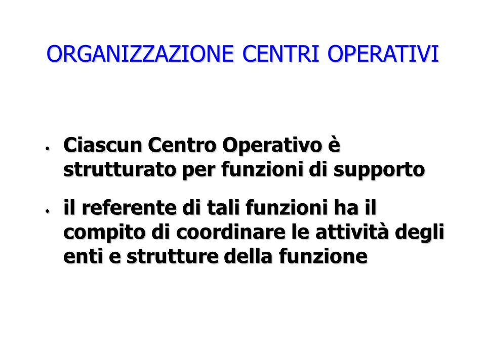 ORGANIZZAZIONE CENTRI OPERATIVI