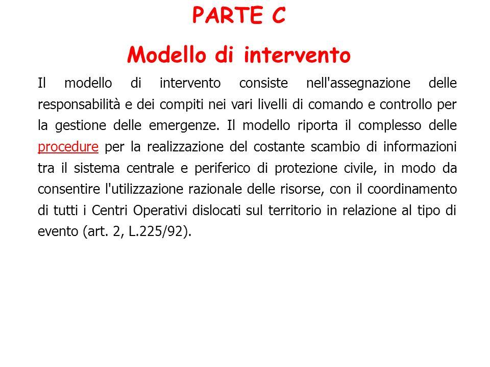 PARTE C Modello di intervento