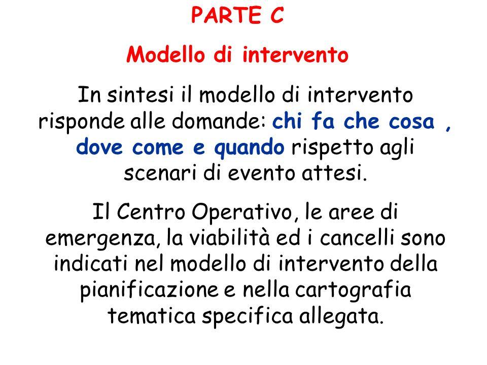 PARTE C Modello di intervento.
