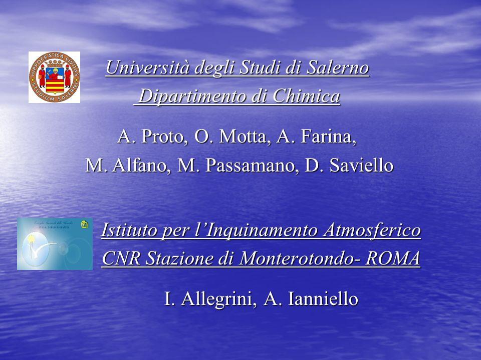 Università degli Studi di Salerno Dipartimento di Chimica