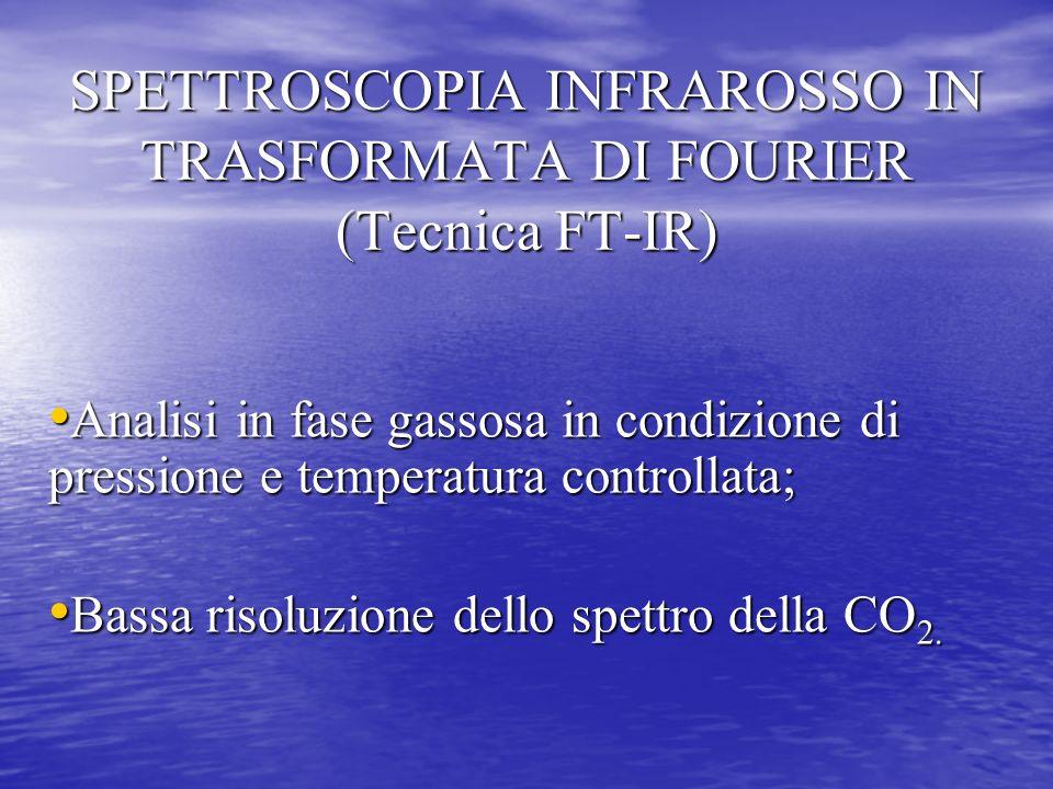 SPETTROSCOPIA INFRAROSSO IN TRASFORMATA DI FOURIER (Tecnica FT-IR)