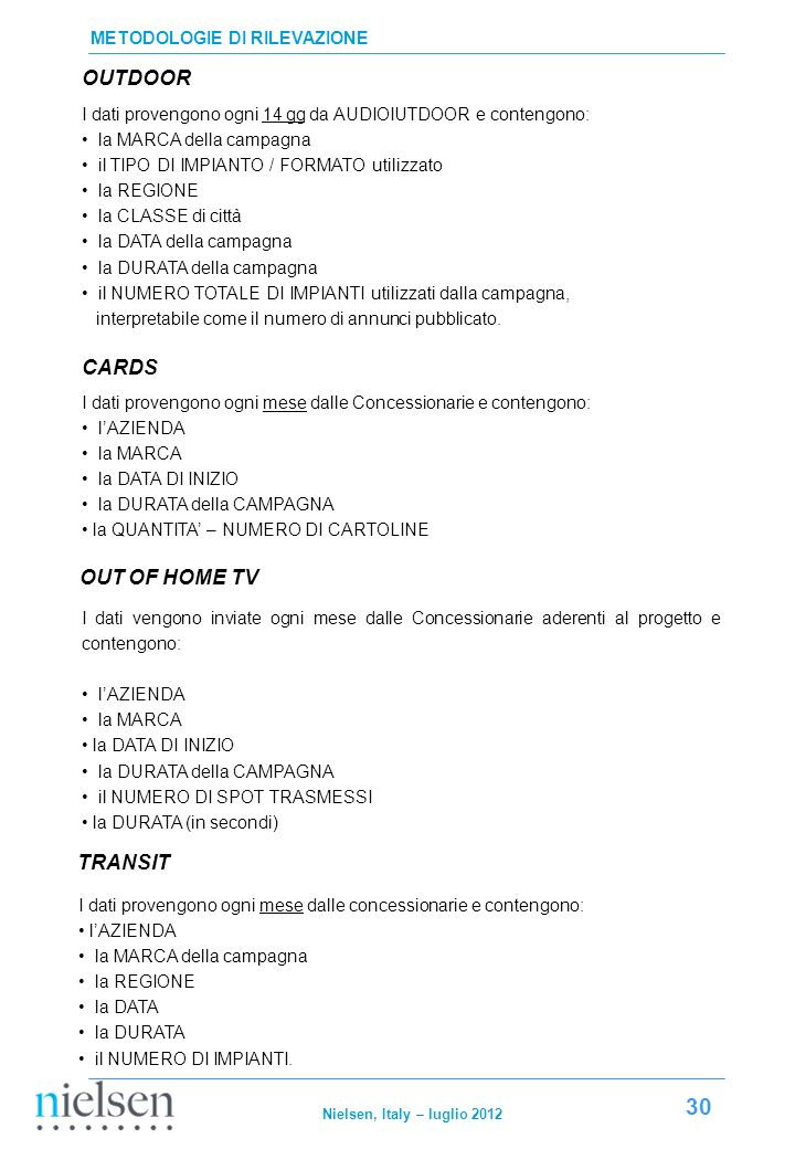 OUTDOOR CARDS OUT OF HOME TV TRANSIT METODOLOGIE DI RILEVAZIONE