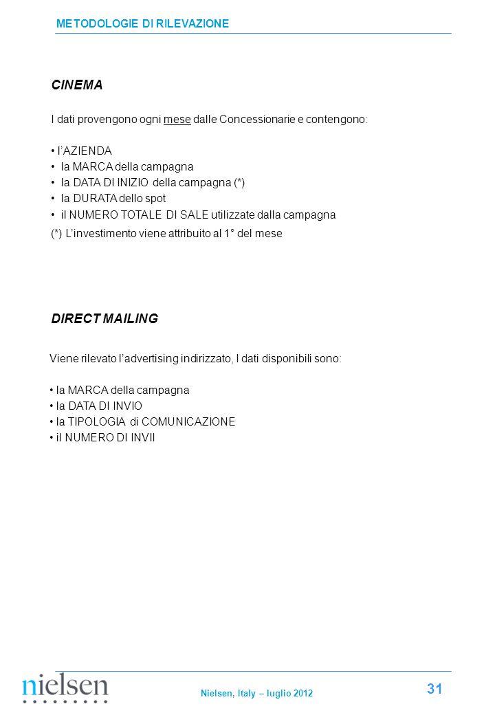 CINEMA DIRECT MAILING METODOLOGIE DI RILEVAZIONE