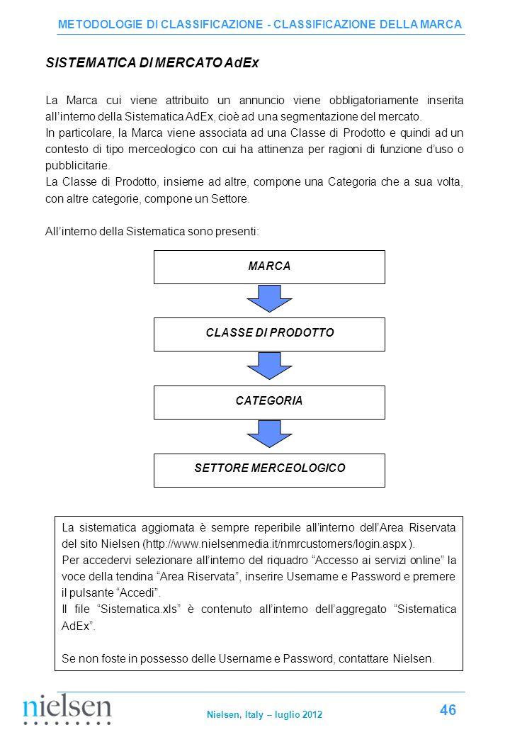 SISTEMATICA DI MERCATO AdEx