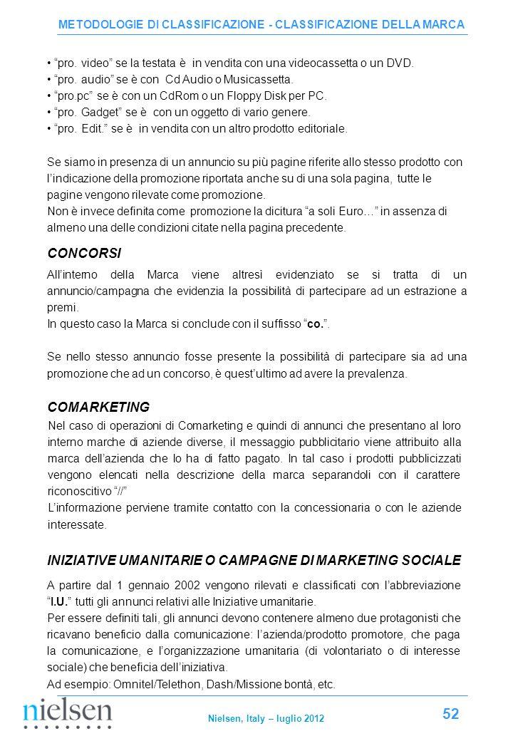 INIZIATIVE UMANITARIE O CAMPAGNE DI MARKETING SOCIALE