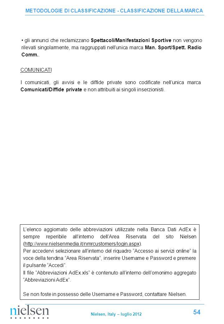 METODOLOGIE DI CLASSIFICAZIONE - CLASSIFICAZIONE DELLA MARCA