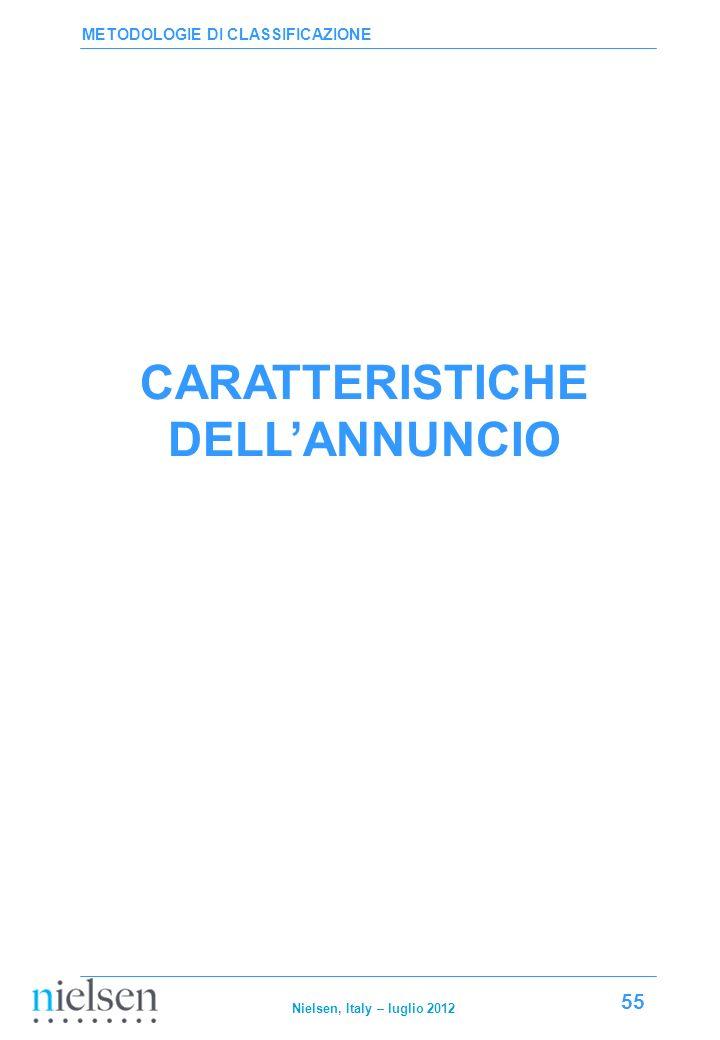 CARATTERISTICHE DELL'ANNUNCIO