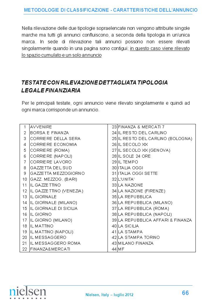 TESTATE CON RILEVAZIONE DETTAGLIATA TIPOLOGIA LEGALE FINANZIARIA