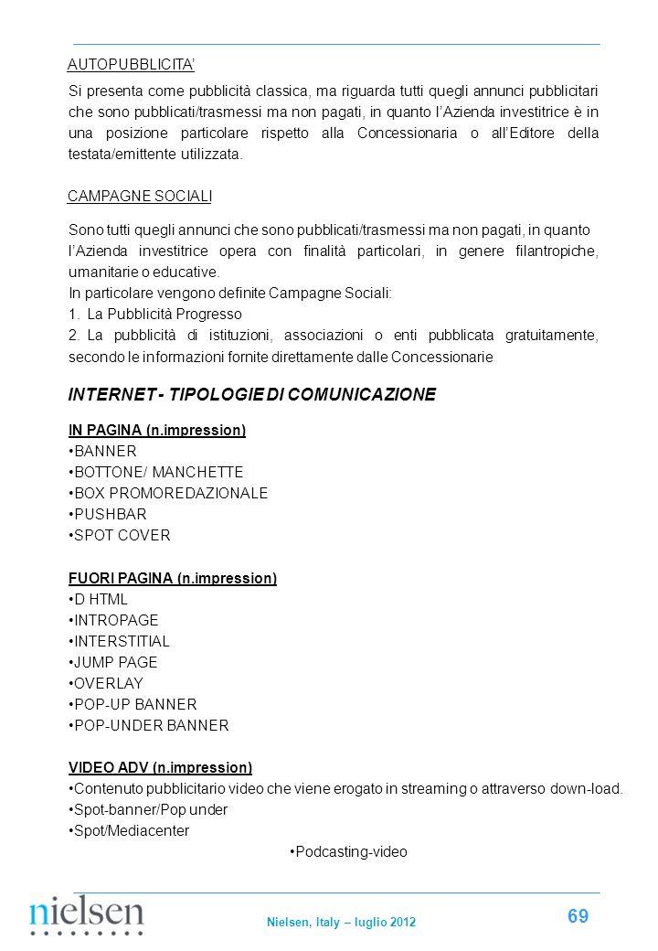 INTERNET - TIPOLOGIE DI COMUNICAZIONE