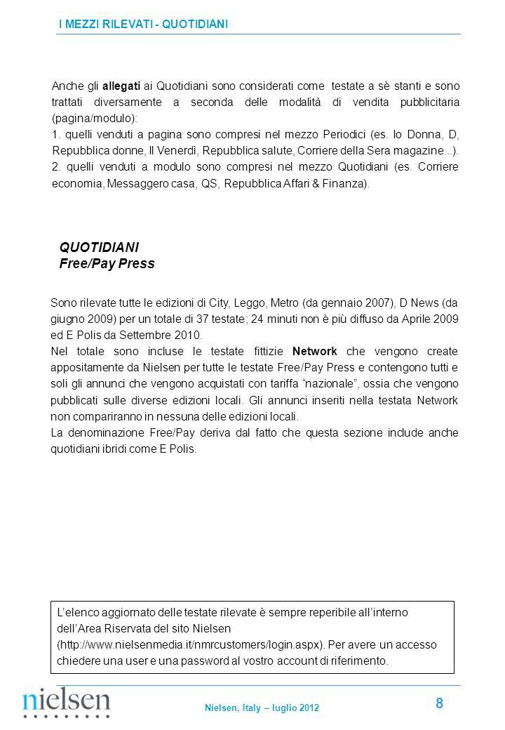 QUOTIDIANI Free/Pay Press I MEZZI RILEVATI - QUOTIDIANI