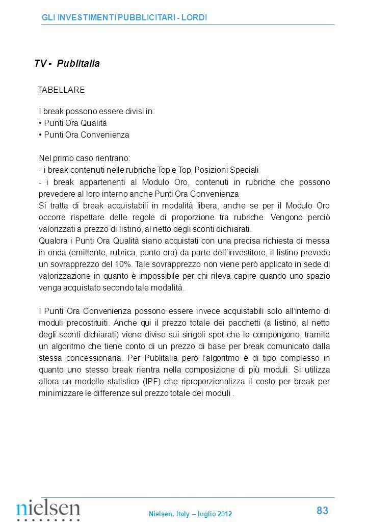 TV - Publitalia GLI INVESTIMENTI PUBBLICITARI - LORDI TABELLARE