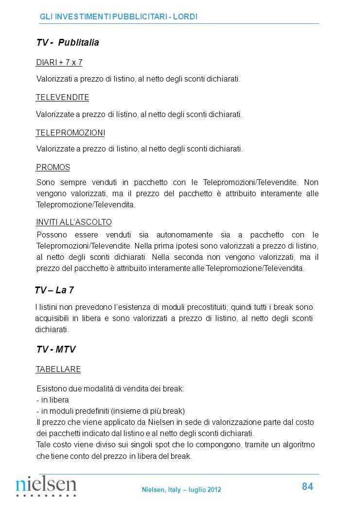 TV - Publitalia TV – La 7 TV - MTV