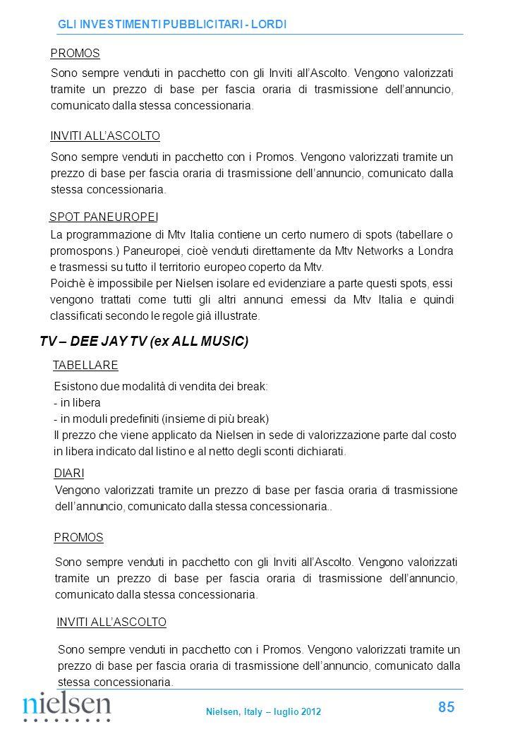 TV – DEE JAY TV (ex ALL MUSIC)