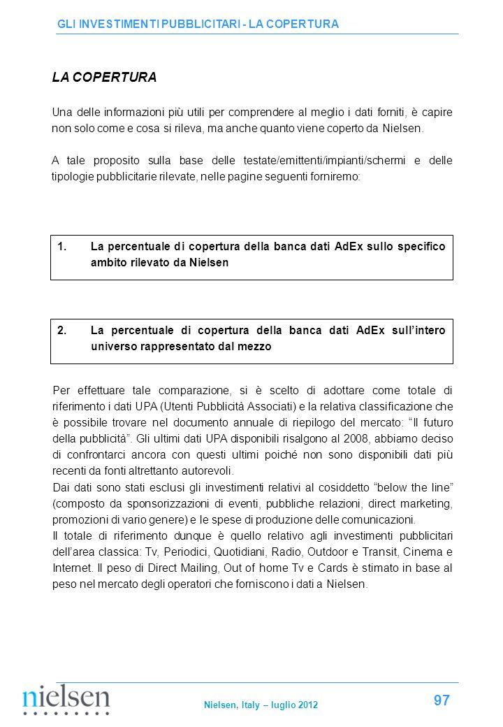 LA COPERTURA GLI INVESTIMENTI PUBBLICITARI - LA COPERTURA