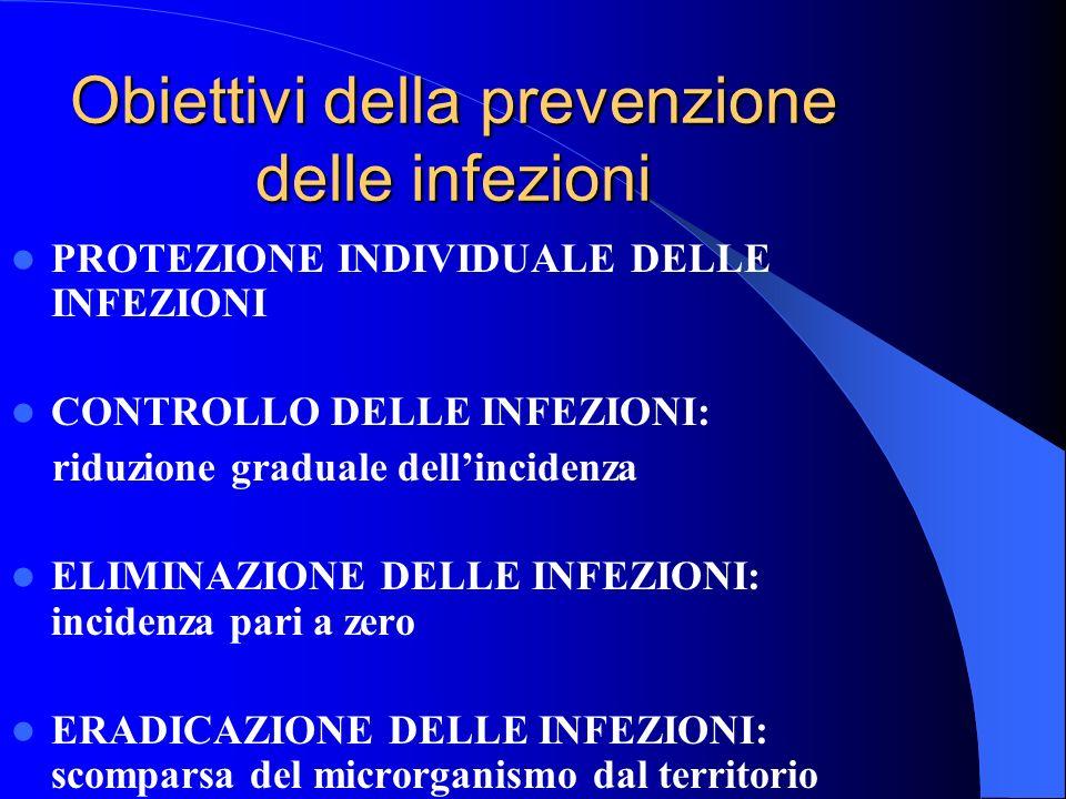 Obiettivi della prevenzione delle infezioni