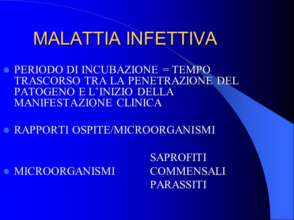 MALATTIA INFETTIVA PERIODO DI INCUBAZIONE = TEMPO TRASCORSO TRA LA PENETRAZIONE DEL PATOGENO E L'INIZIO DELLA MANIFESTAZIONE CLINICA.