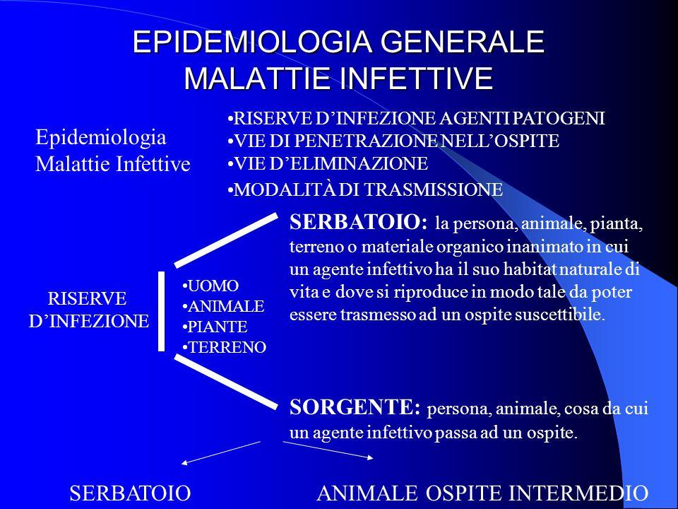 EPIDEMIOLOGIA GENERALE MALATTIE INFETTIVE