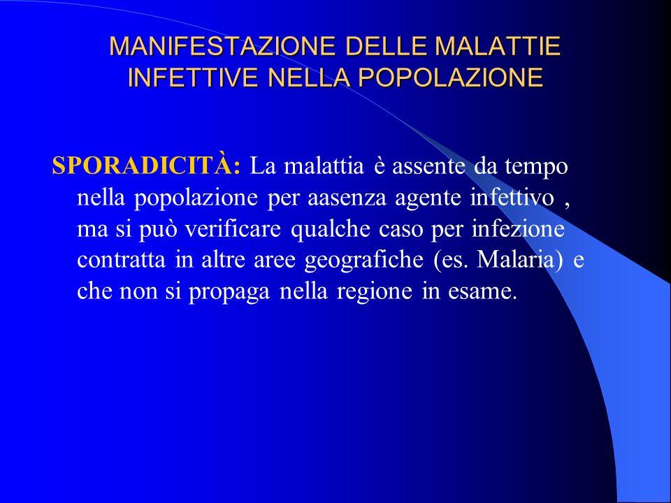MANIFESTAZIONE DELLE MALATTIE INFETTIVE NELLA POPOLAZIONE