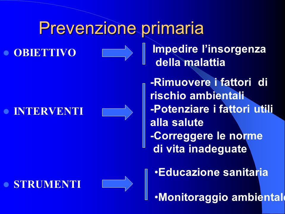 Prevenzione primaria Impedire l'insorgenza OBIETTIVO della malattia