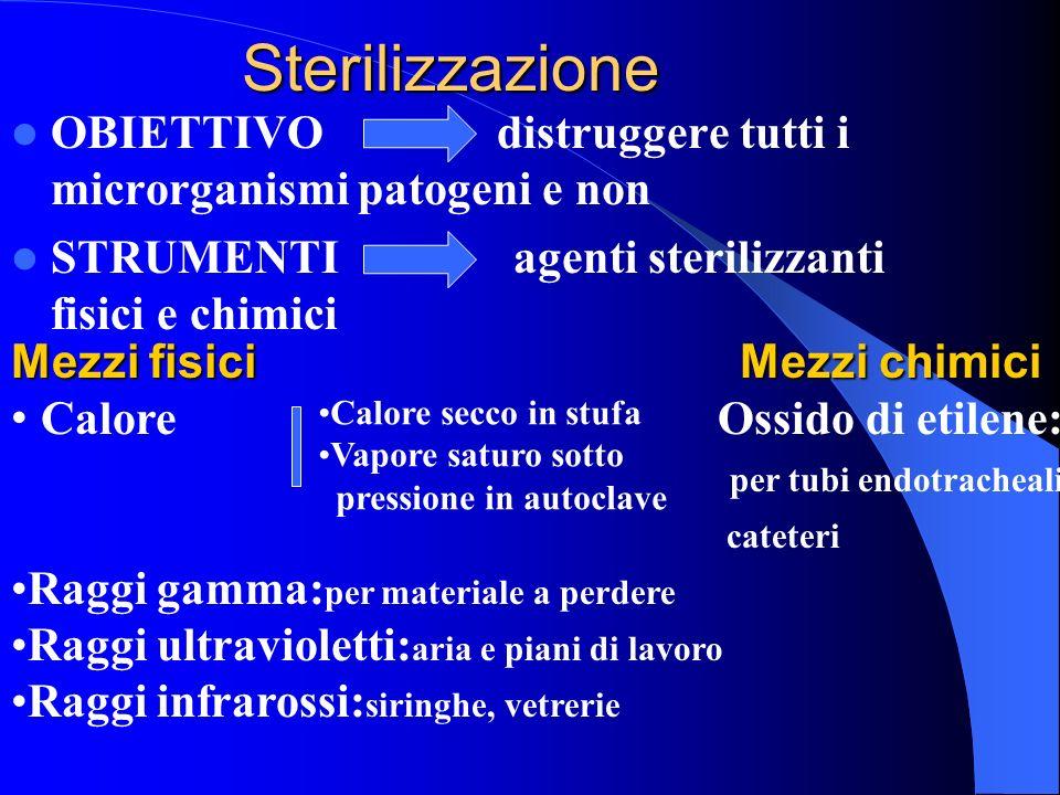 Sterilizzazione OBIETTIVO distruggere tutti i microrganismi patogeni e non.