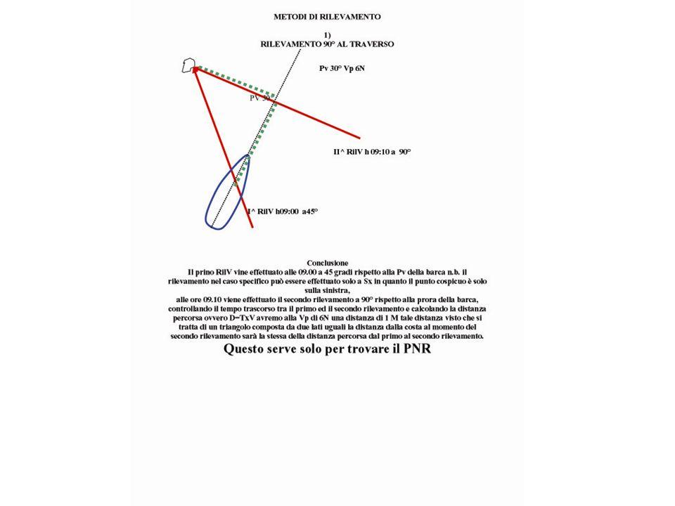 DISTANZE DI NAVIGAZIONE E DOTAZIONI Distanze di navigazione