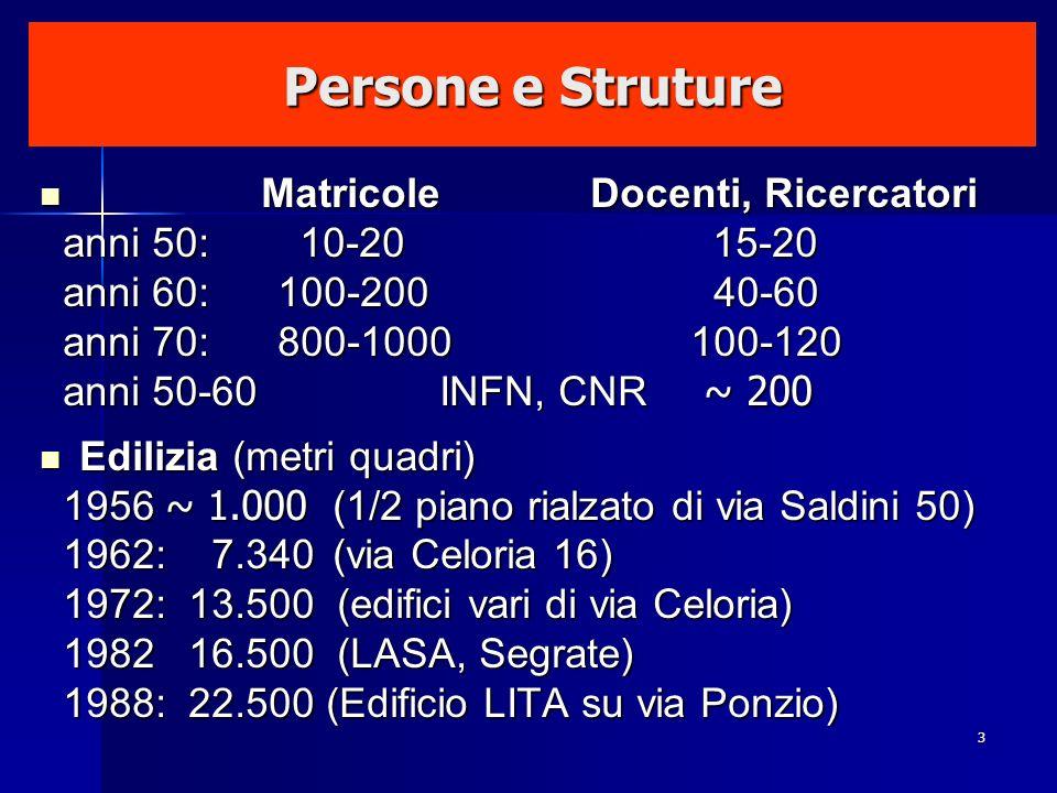 Persone e Struture Matricole Docenti, Ricercatori anni 50: 10-20 15-20