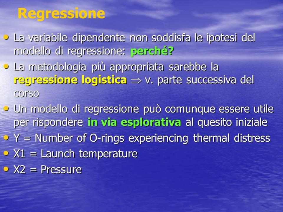 Regressione La variabile dipendente non soddisfa le ipotesi del modello di regressione: perché