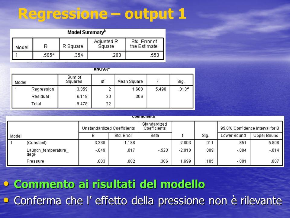Regressione – output 1 Commento ai risultati del modello