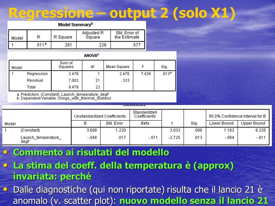 Regressione – output 2 (solo X1)