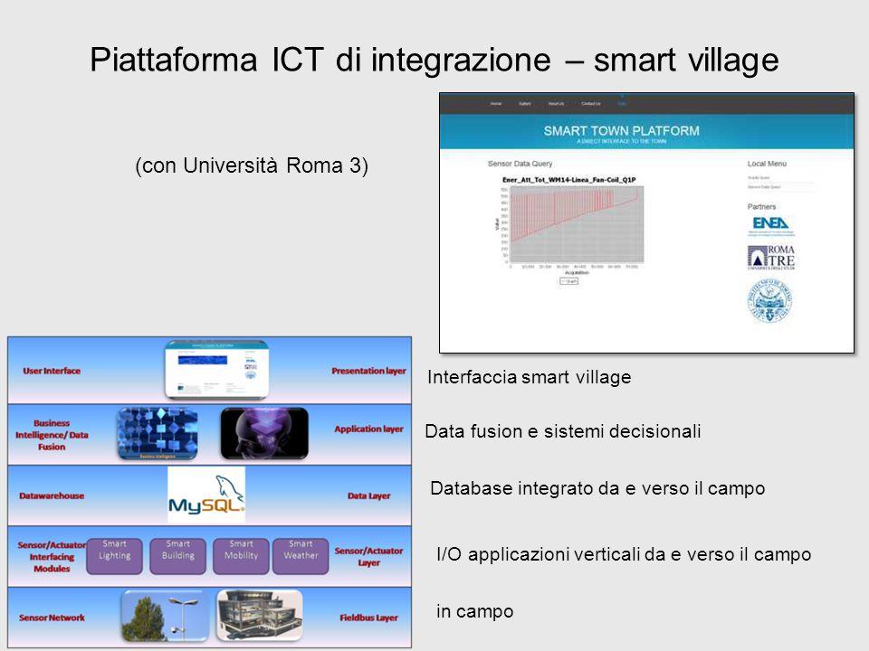 Piattaforma ICT di integrazione – smart village