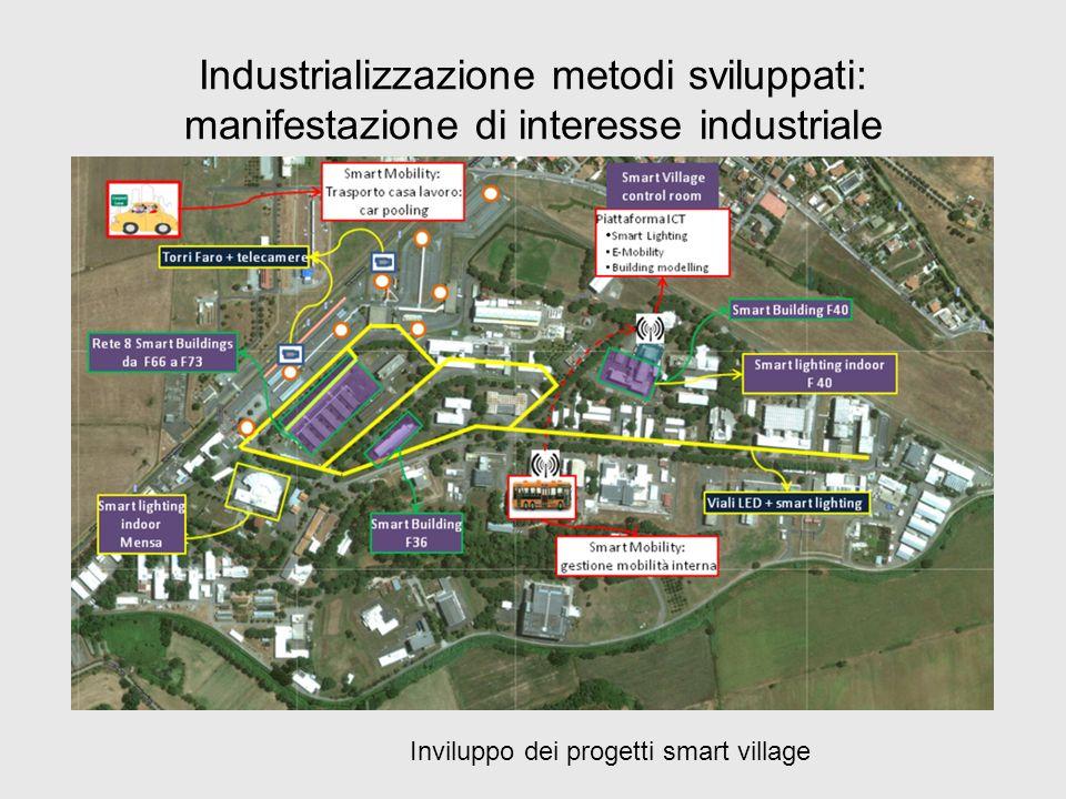 Industrializzazione metodi sviluppati: manifestazione di interesse industriale