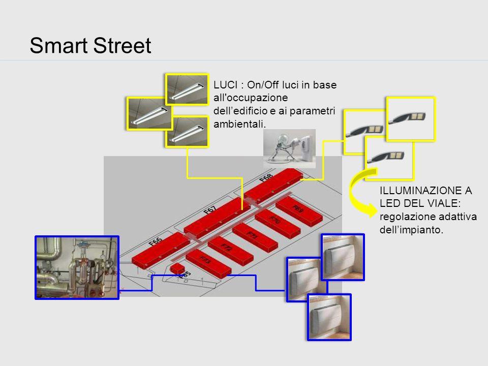 Smart Street LUCI : On/Off luci in base all occupazione dell'edificio e ai parametri ambientali.