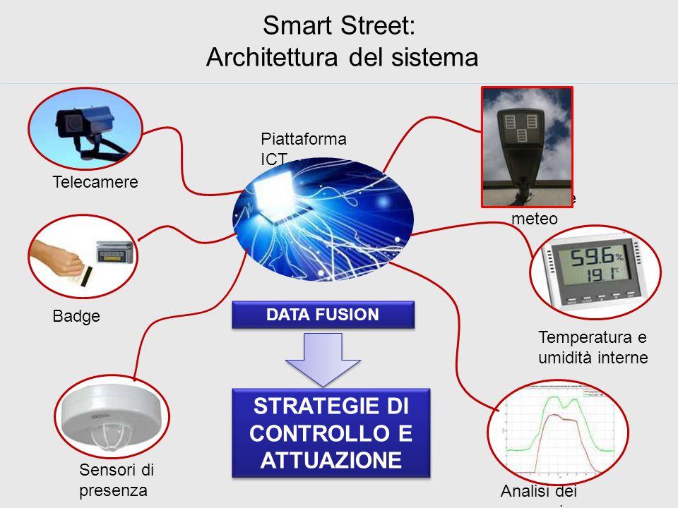 Smart Street: Architettura del sistema