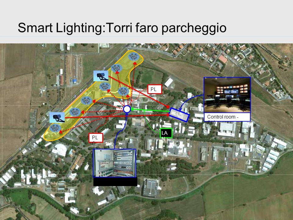 Smart Lighting:Torri faro parcheggio