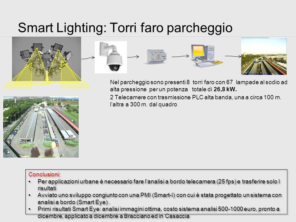 Smart Lighting: Torri faro parcheggio