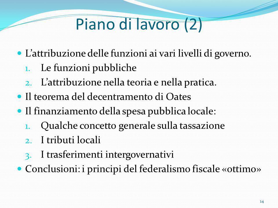Piano di lavoro (2) L'attribuzione delle funzioni ai vari livelli di governo. Le funzioni pubbliche.