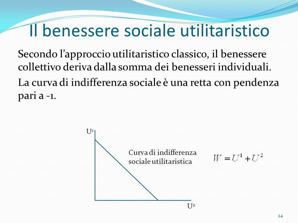 Il benessere sociale utilitaristico