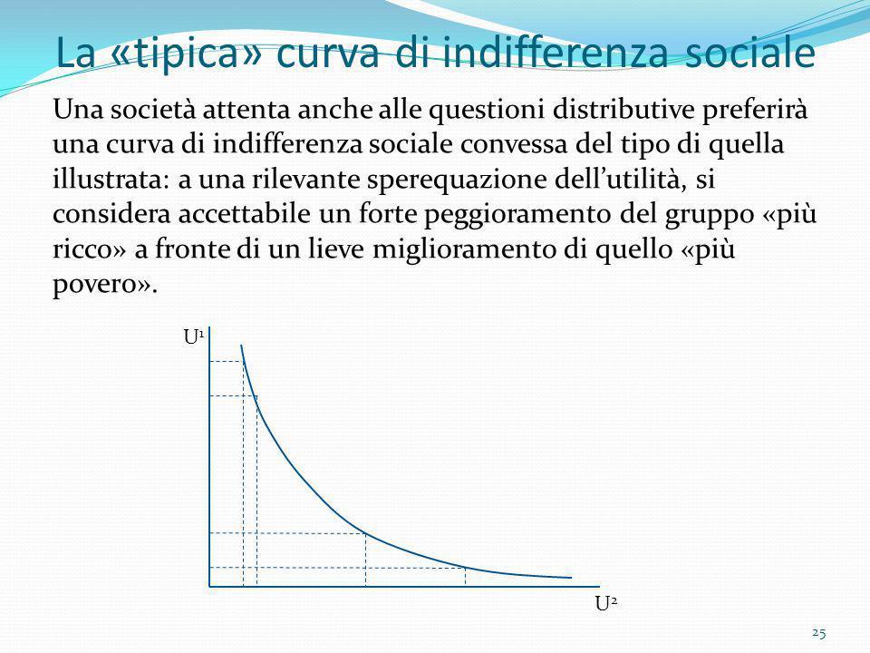 La «tipica» curva di indifferenza sociale
