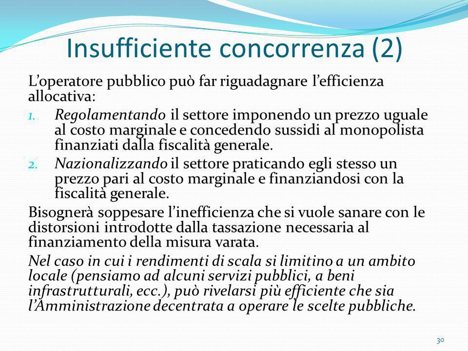 Insufficiente concorrenza (2)